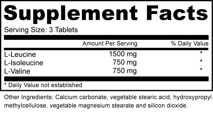BCAA 3000 MG Supplement Fact